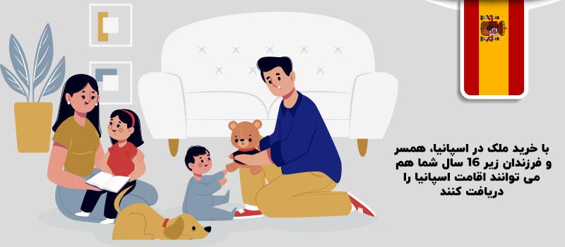 با خرید ملک در اسپانیا خانواده تان نیز همراه شما خواهند بود