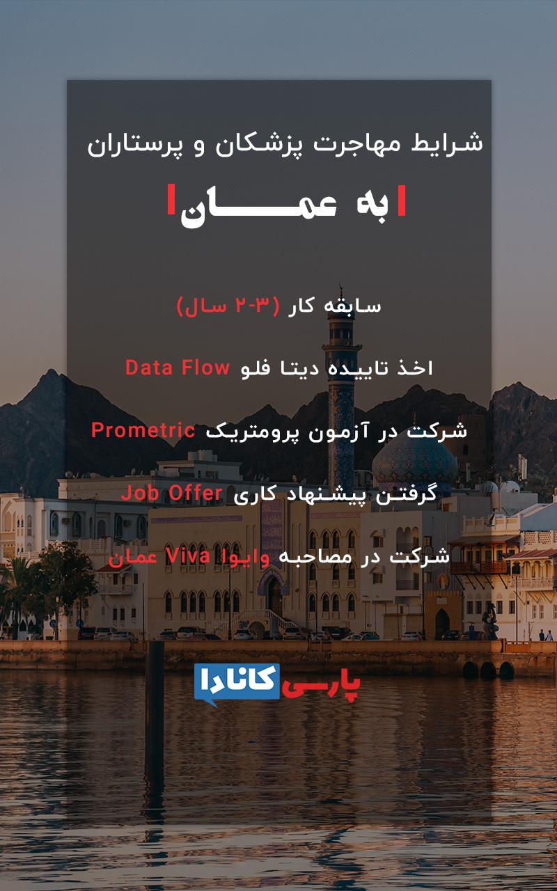 شرایط مهاجرت پزشکان به عمان
