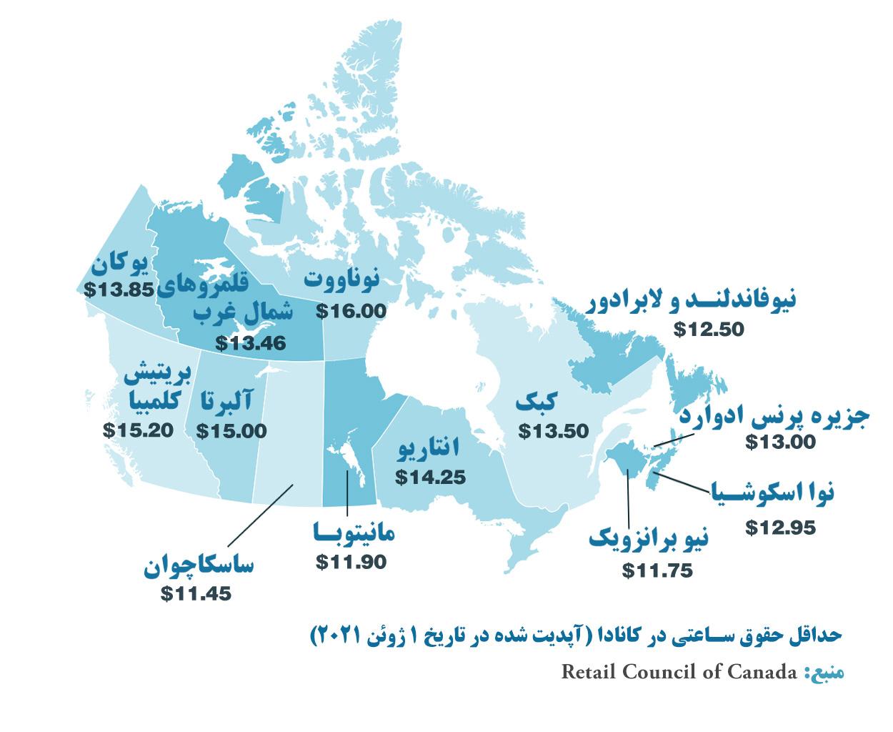 حداقل حقوق و دستمزد در کانادا